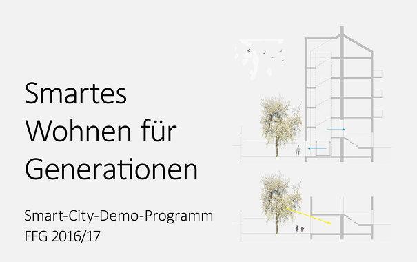 <b>Smartes Wohnen für Generationen</b>, Partizipative Entwicklung von alternsgerechten Modernisierungskonzepten (2016 - 2017)